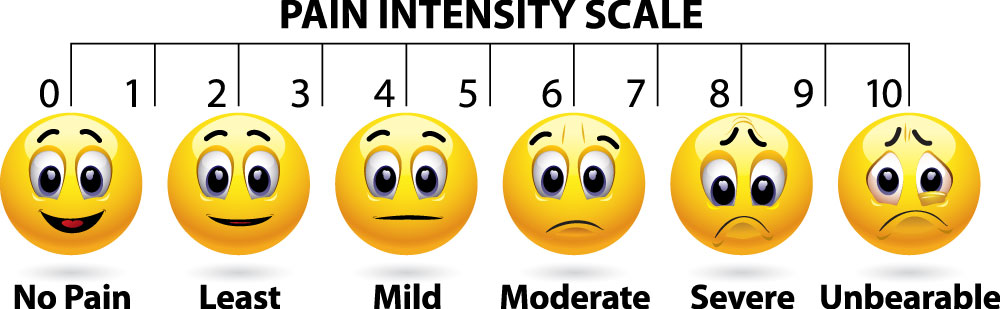 pain intensity scale